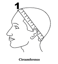 Measure The Circumference of your Head
